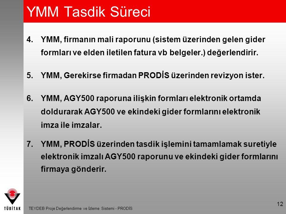 TEYDEB Proje Değerlendirme ve İzleme Sistemi - PRODİS 12 YMM Tasdik Süreci 4.YMM, firmanın mali raporunu (sistem üzerinden gelen gider formları ve eld
