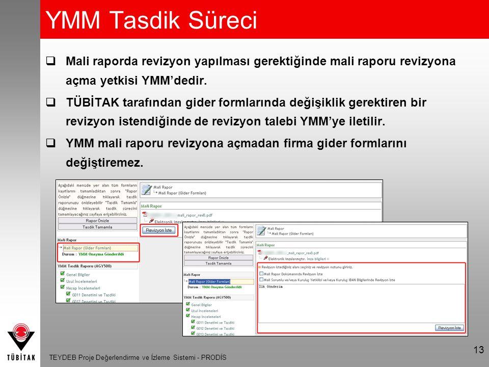 TEYDEB Proje Değerlendirme ve İzleme Sistemi - PRODİS 13 YMM Tasdik Süreci  Mali raporda revizyon yapılması gerektiğinde mali raporu revizyona açma y