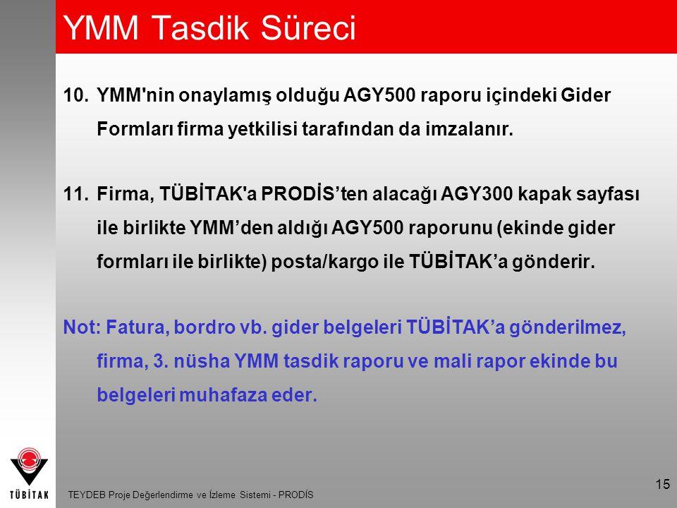 TEYDEB Proje Değerlendirme ve İzleme Sistemi - PRODİS 15 YMM Tasdik Süreci 10.YMM'nin onaylamış olduğu AGY500 raporu içindeki Gider Formları firma yet