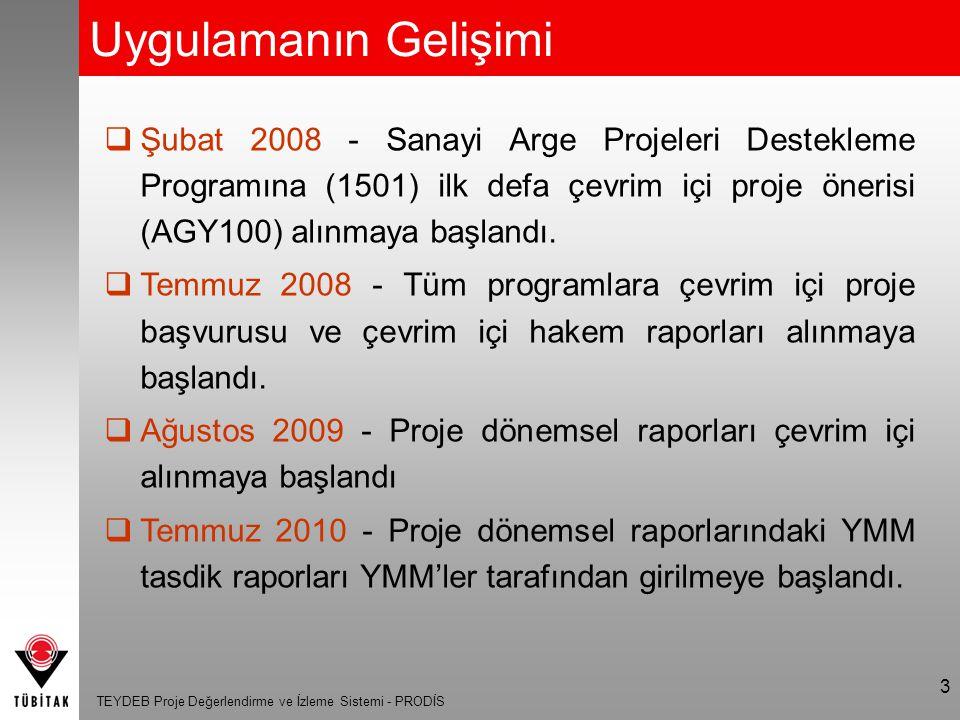 TEYDEB Proje Değerlendirme ve İzleme Sistemi - PRODİS 4 Proje Yaşam Süresince Firmadan Gelen Raporlar Proje Önerisi (AGY100) 2009-1 Ar-Ge Yardımı İstek Formu (AGY300) 2009-2 Ar-Ge Yardımı İstek Formu (AGY300) 2010-1 Ar-Ge Yardımı İstek Formu (AGY300) Her Yıl 2 Dönem Kabul...