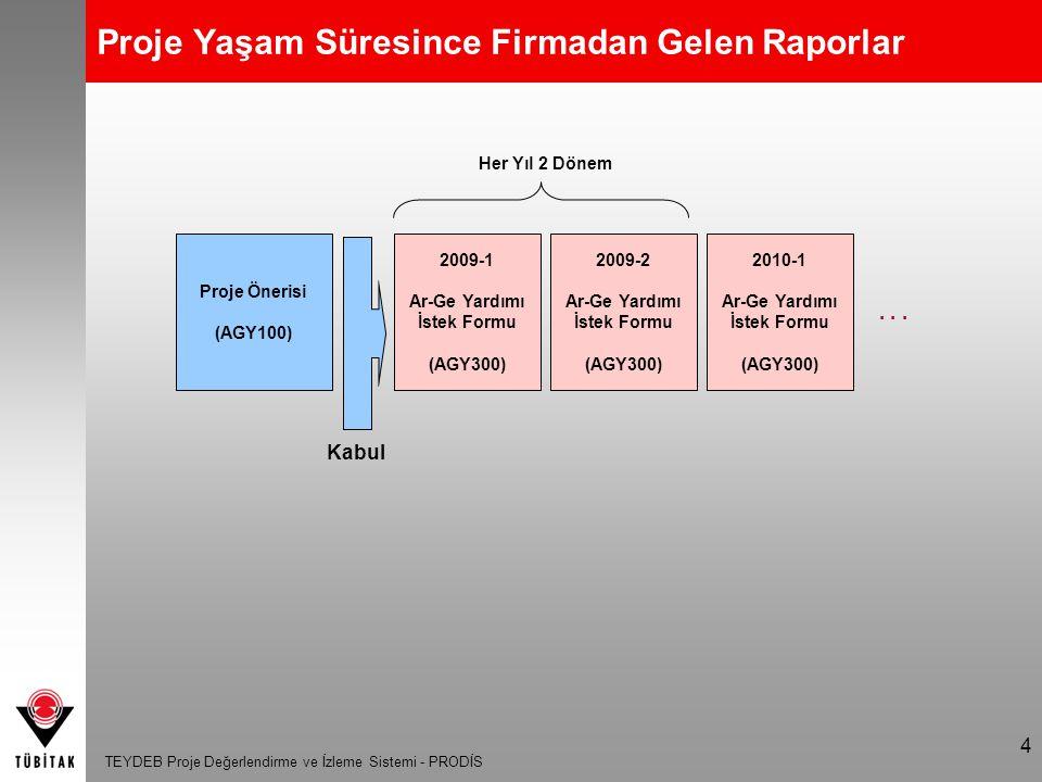TEYDEB Proje Değerlendirme ve İzleme Sistemi - PRODİS 5 AGY300 Ar-Ge Yardımı İstek Formu (AGY300) Bileşenleri  AGY302 - Dönem Raporu (Teknik Rapor )  AGY500 - YMM Tasdik Raporu (ve ekindeki gider formları)  AGY350 - Proje Sonuç Raporu (Projenin son dönemi ise) AGY302AGY500AGY350
