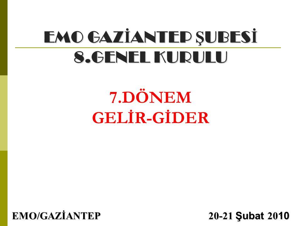 7.DÖNEM GELİR-GİDER 1 EMO/GAZİANTEP 20-21 Şubat 20 10 EMO GAZ İ ANTEP Ş UBES İ 8.GENEL KURULU