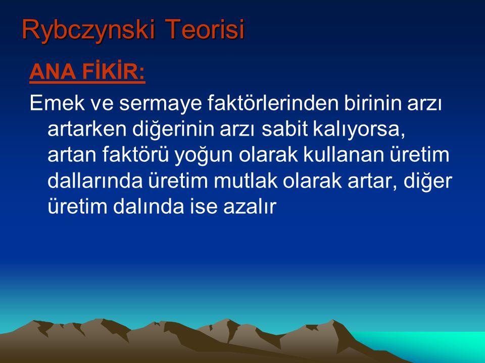 •1955 Yılında T.M.Rybczynski tarafından ortaya atılmıştır.