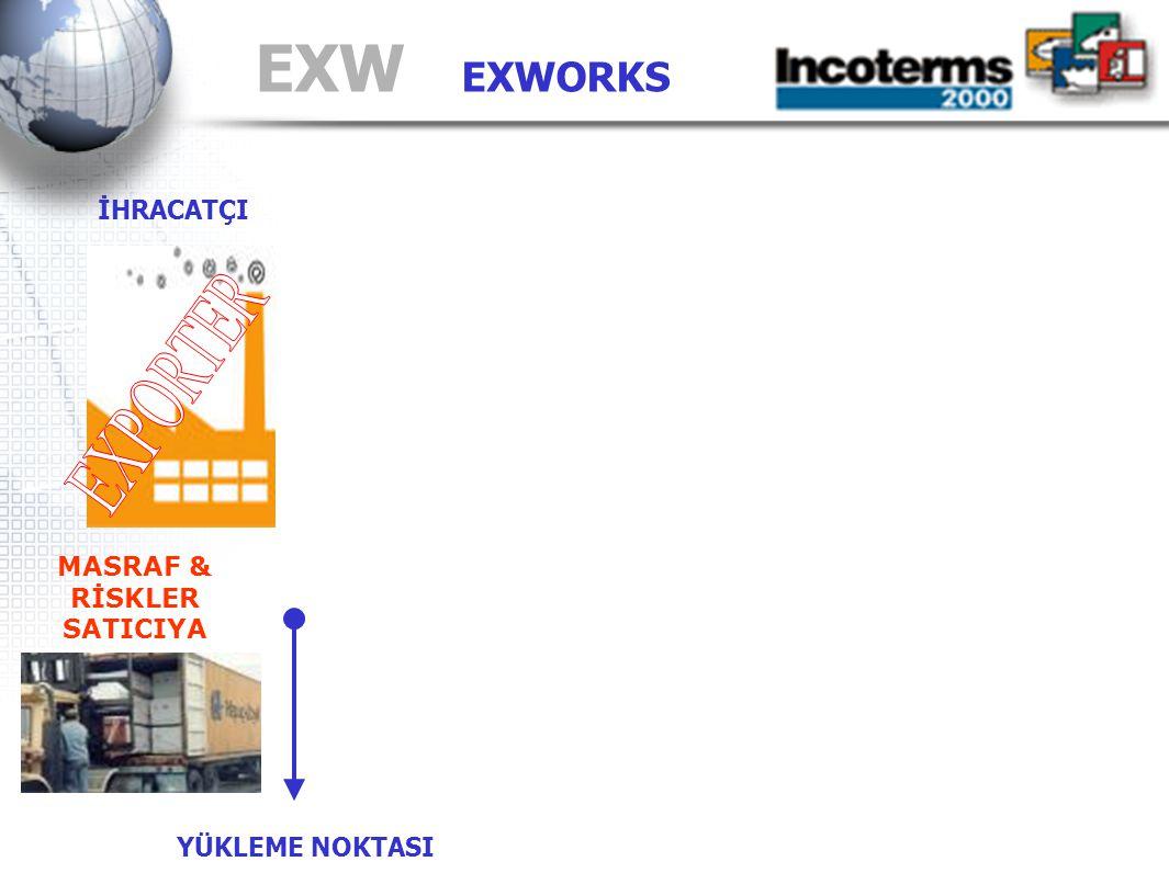 EXW EXWORKS İHRACATÇI