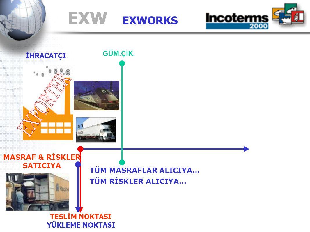 EXW EXWORKS İHRACATÇI YÜKLEME NOKTASI MASRAF & RİSKLER SATICIYA