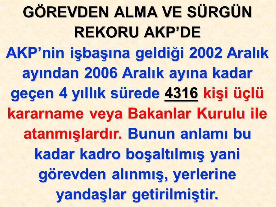 GÖREVDEN ALMA VE SÜRGÜN REKORU AKP'DE AKP'nin işbaşına geldiği 2002 Aralık ayından 2006 Aralık ayına kadar geçen 4 yıllık sürede 4316 kişi üçlü kararn