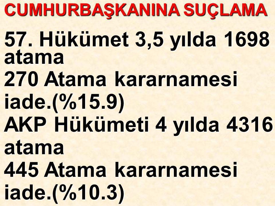 CUMHURBAŞKANINA SUÇLAMA 57. Hükümet 3,5 yılda 1698 atama 270 Atama kararnamesi iade.(%15.9) AKP Hükümeti 4 yılda 4316 atama 445 Atama kararnamesi iade