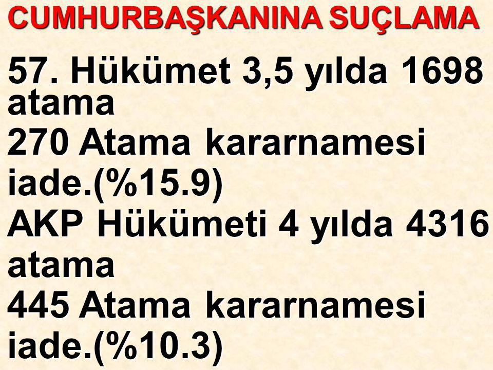 CUMHURBAŞKANINA SUÇLAMA 57.