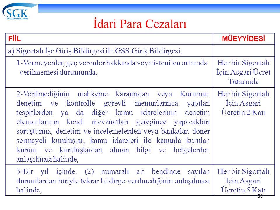 80 İdari Para Cezaları FİİLMÜEYYİDESİ a) Sigortalı İşe Giriş Bildirgesi ile GSS Giriş Bildirgesi; 1-Vermeyenler, geç verenler hakkında veya istenilen