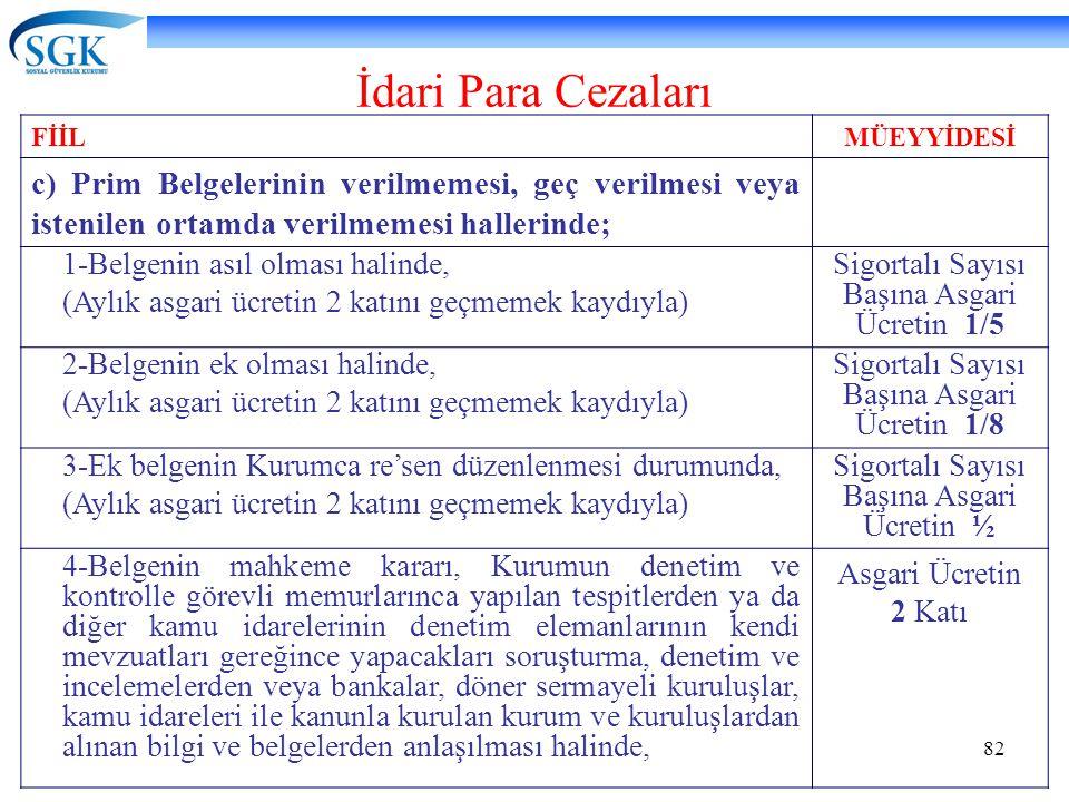 82 İdari Para Cezaları FİİLMÜEYYİDESİ c) Prim Belgelerinin verilmemesi, geç verilmesi veya istenilen ortamda verilmemesi hallerinde; 1-Belgenin asıl o