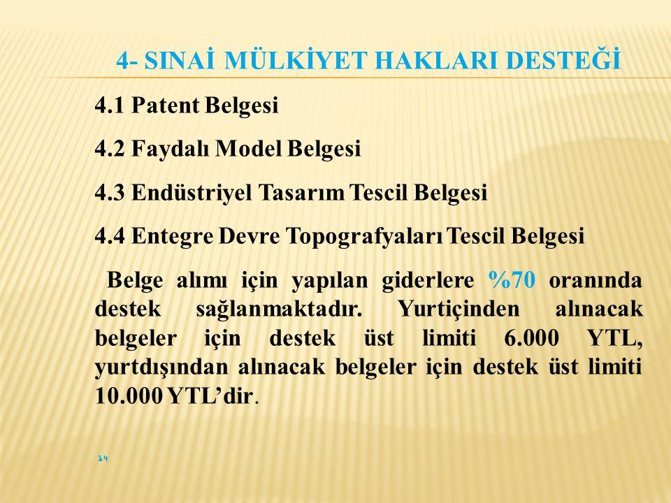 14 4- SINAİ MÜLKİYET HAKLARI DESTEĞİ 4.1 Patent Belgesi 4.2 Faydalı Model Belgesi 4.3 Endüstriyel Tasarım Tescil Belgesi 4.4 Entegre Devre Topografyal