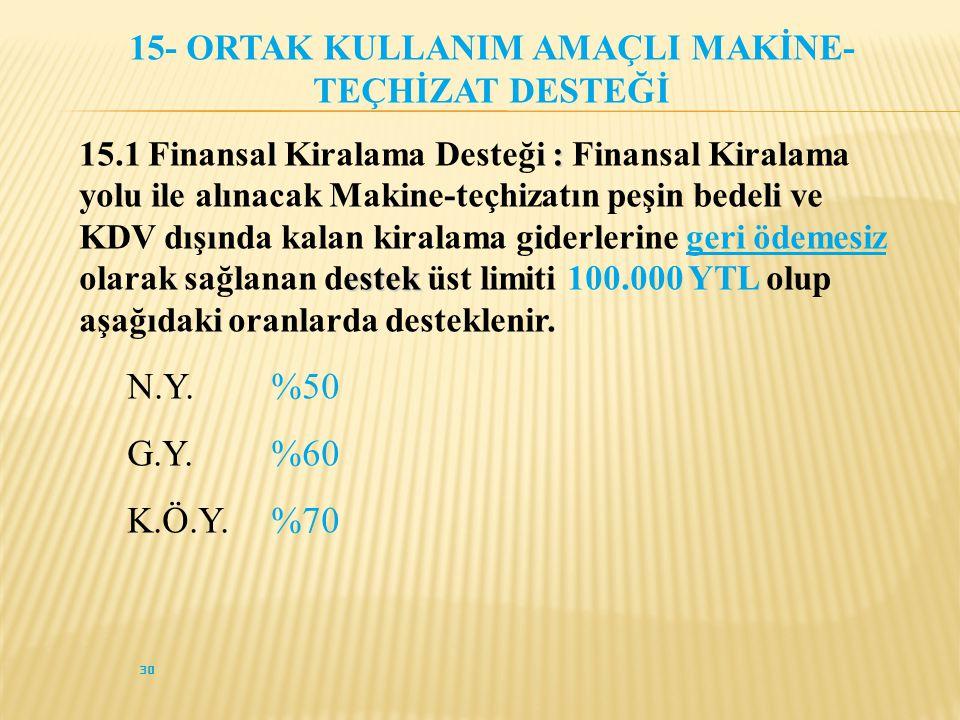 30 15- ORTAK KULLANIM AMAÇLI MAKİNE- TEÇHİZAT DESTEĞİ : estek 15.1 Finansal Kiralama Desteği : Finansal Kiralama yolu ile alınacak Makine-teçhizatın p
