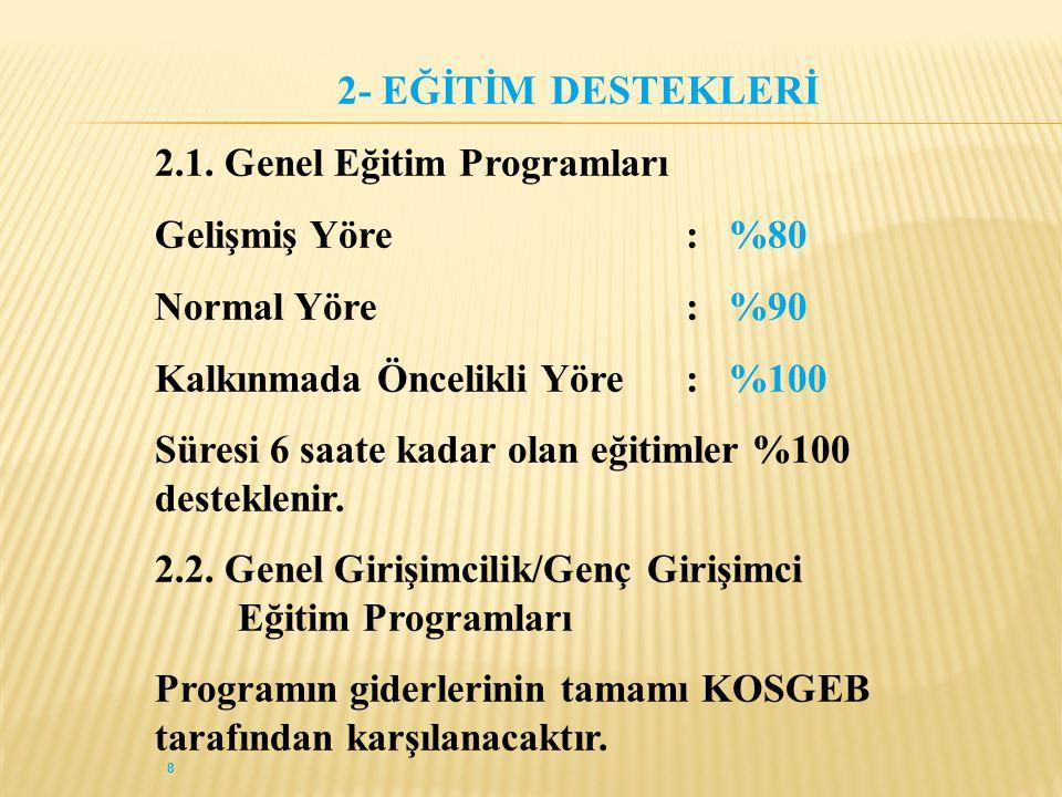 8 2- EĞİTİM DESTEKLERİ 2.1.