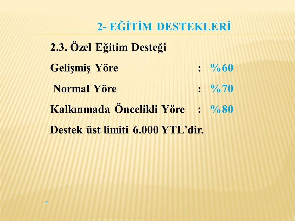 9 2- EĞİTİM DESTEKLERİ 2.3.