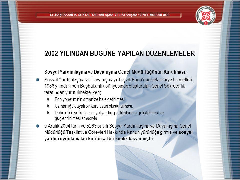 2002 YILINDAN BUGÜNE YAPILAN DÜZENLEMELER Sosyal Yardımlaşma ve Dayanışma Genel Müdürlüğünün Kurulması: Sosyal Yardımlaşma ve Dayanışmayı Teşvik Fonu'