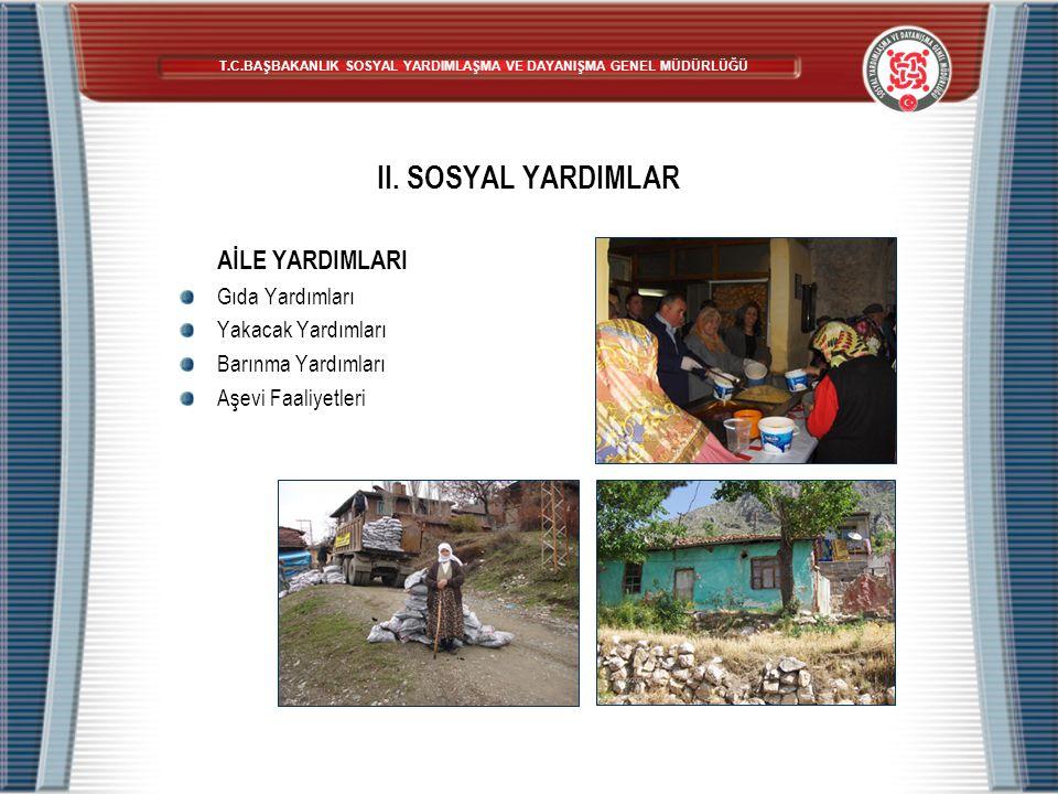 II. SOSYAL YARDIMLAR AİLE YARDIMLARI Gıda Yardımları Yakacak Yardımları Barınma Yardımları Aşevi Faaliyetleri T.C.BAŞBAKANLIK SOSYAL YARDIMLAŞMA VE DA