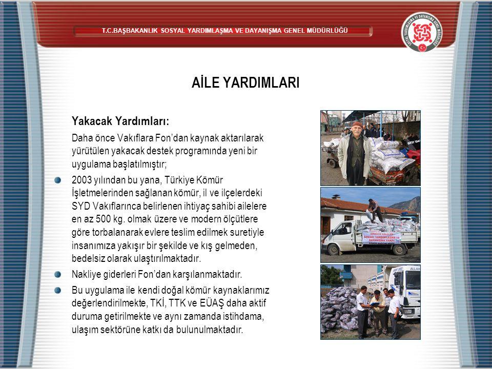 Yakacak Yardımları: Daha önce Vakıflara Fon'dan kaynak aktarılarak yürütülen yakacak destek programında yeni bir uygulama başlatılmıştır; 2003 yılında