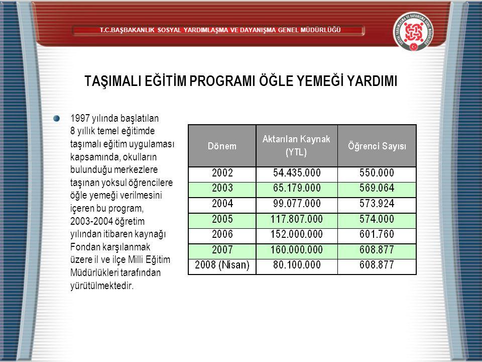 TAŞIMALI EĞİTİM PROGRAMI ÖĞLE YEMEĞİ YARDIMI 1997 yılında başlatılan 8 yıllık temel eğitimde taşımalı eğitim uygulaması kapsamında, okulların bulunduğ