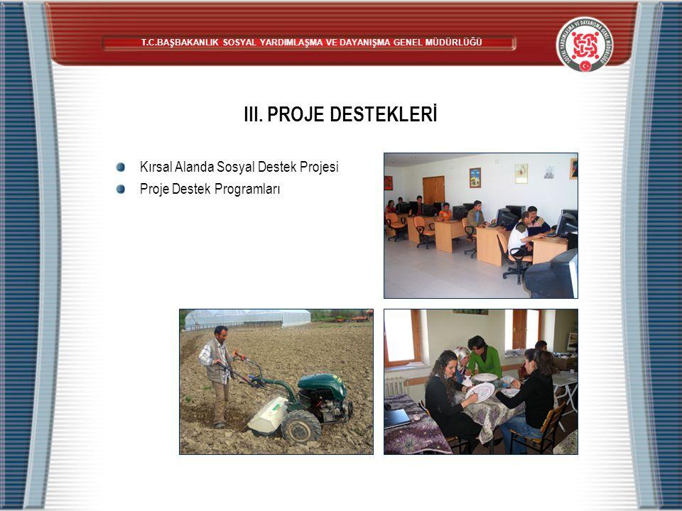 III. PROJE DESTEKLERİ Kırsal Alanda Sosyal Destek Projesi Proje Destek Programları T.C.BAŞBAKANLIK SOSYAL YARDIMLAŞMA VE DAYANIŞMA GENEL MÜDÜRLÜĞÜ