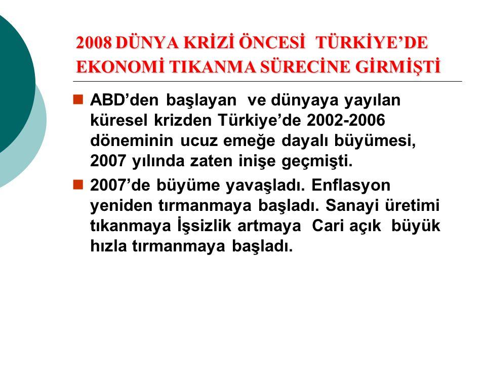 2008 DÜNYA KRİZİ ÖNCESİ TÜRKİYE'DE EKONOMİ TIKANMA SÜRECİNE GİRMİŞTİ  ABD'den başlayan ve dünyaya yayılan küresel krizden Türkiye'de 2002-2006 dönemi