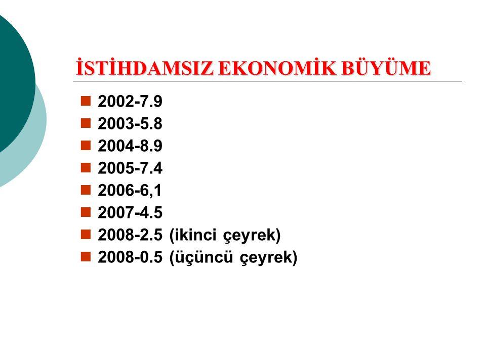 İSTİHDAMSIZ EKONOMİK BÜYÜME  2002-7.9  2003-5.8  2004-8.9  2005-7.4  2006-6,1  2007-4.5  2008-2.5 (ikinci çeyrek)  2008-0.5 (üçüncü çeyrek)