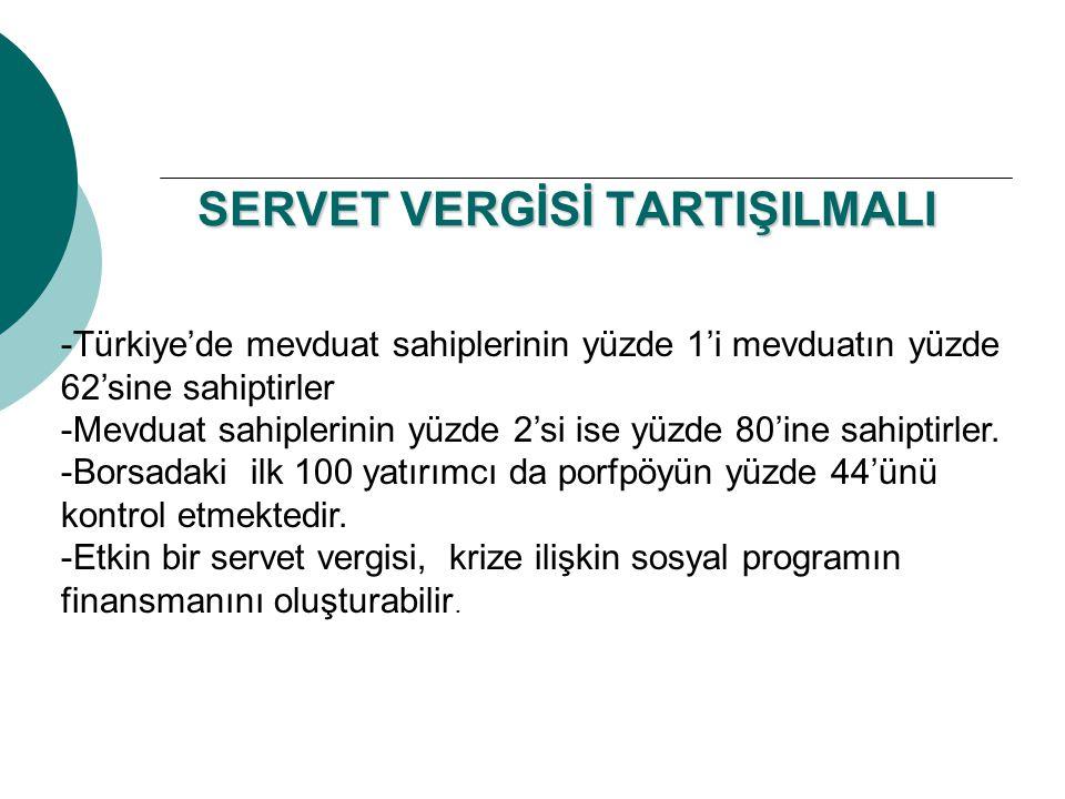 SERVET VERGİSİ TARTIŞILMALI -Türkiye'de mevduat sahiplerinin yüzde 1'i mevduatın yüzde 62'sine sahiptirler -Mevduat sahiplerinin yüzde 2'si ise yüzde