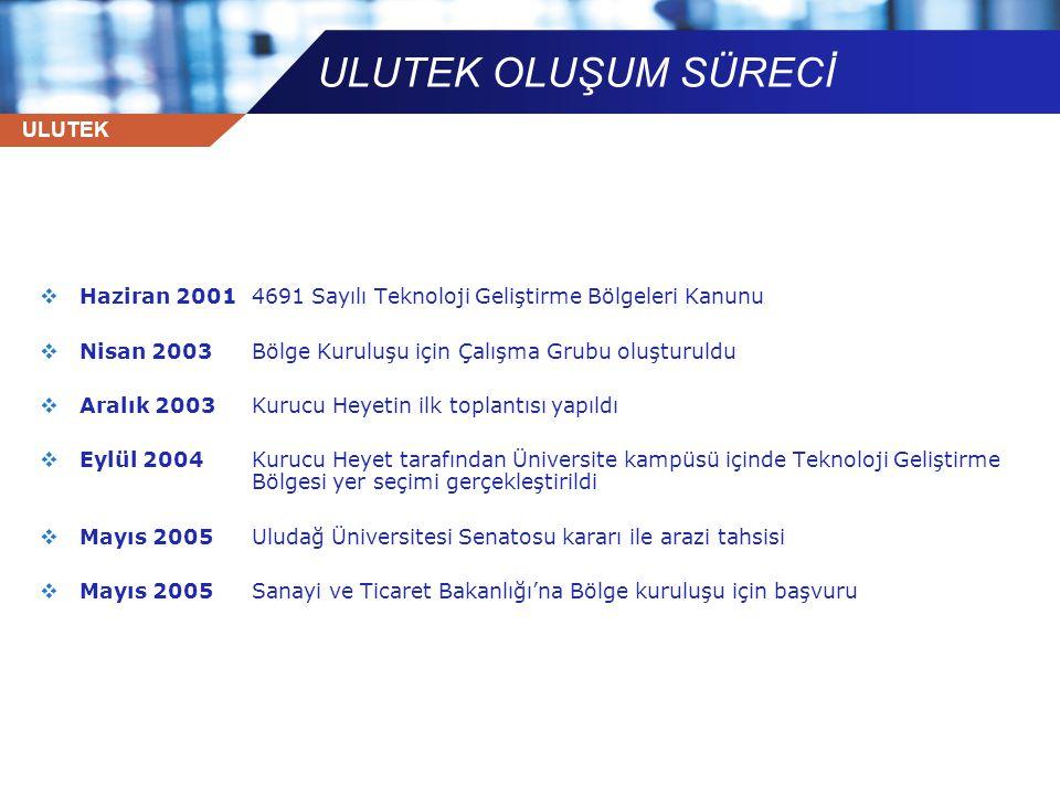 ULUTEK ULUTEK OLUŞUM SÜRECİ  Haziran 20014691 Sayılı Teknoloji Geliştirme Bölgeleri Kanunu  Nisan 2003Bölge Kuruluşu için Çalışma Grubu oluşturuldu
