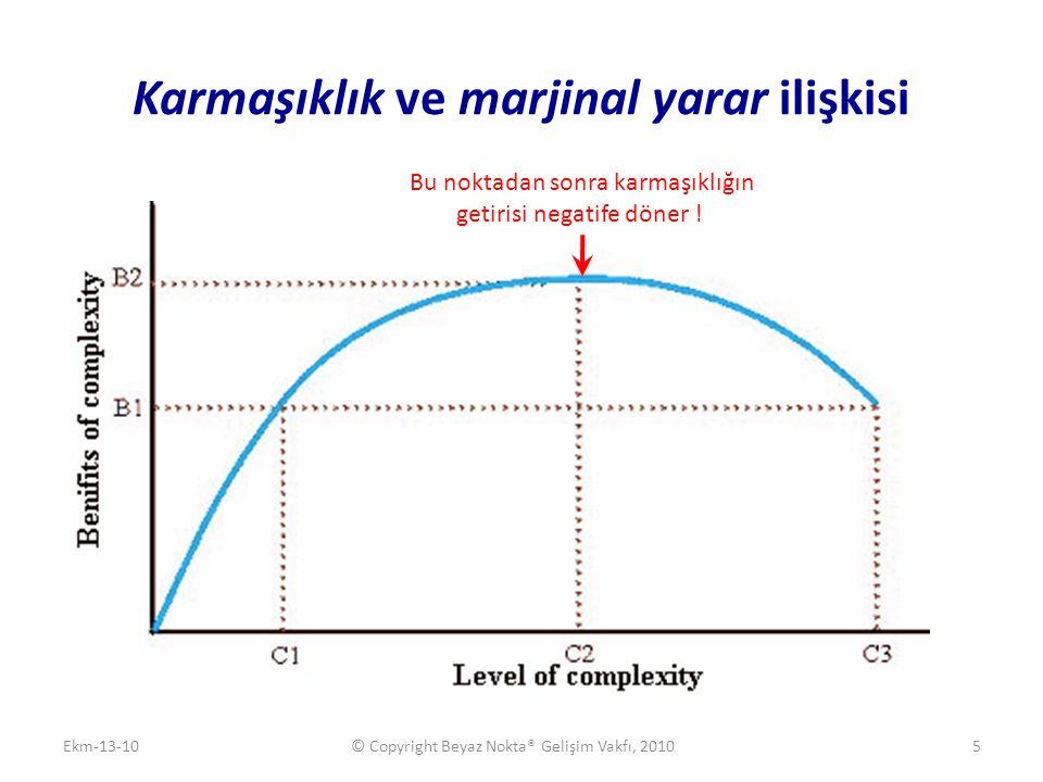 Karmaşıklık ve marjinal yarar ilişkisi Ekm-13-10© Copyright Beyaz Nokta® Gelişim Vakfı, 20105 Bu noktadan sonra karmaşıklığın getirisi negatife döner
