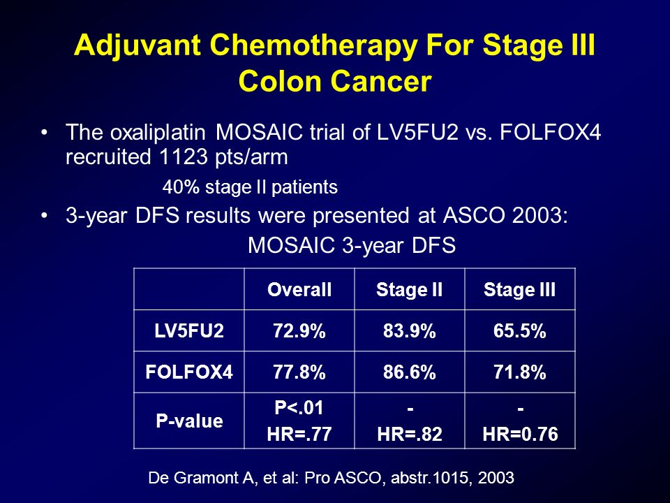 Adjuvant Chemotherapy For Stage III Colon Cancer •The oxaliplatin MOSAIC trial of LV5FU2 vs.