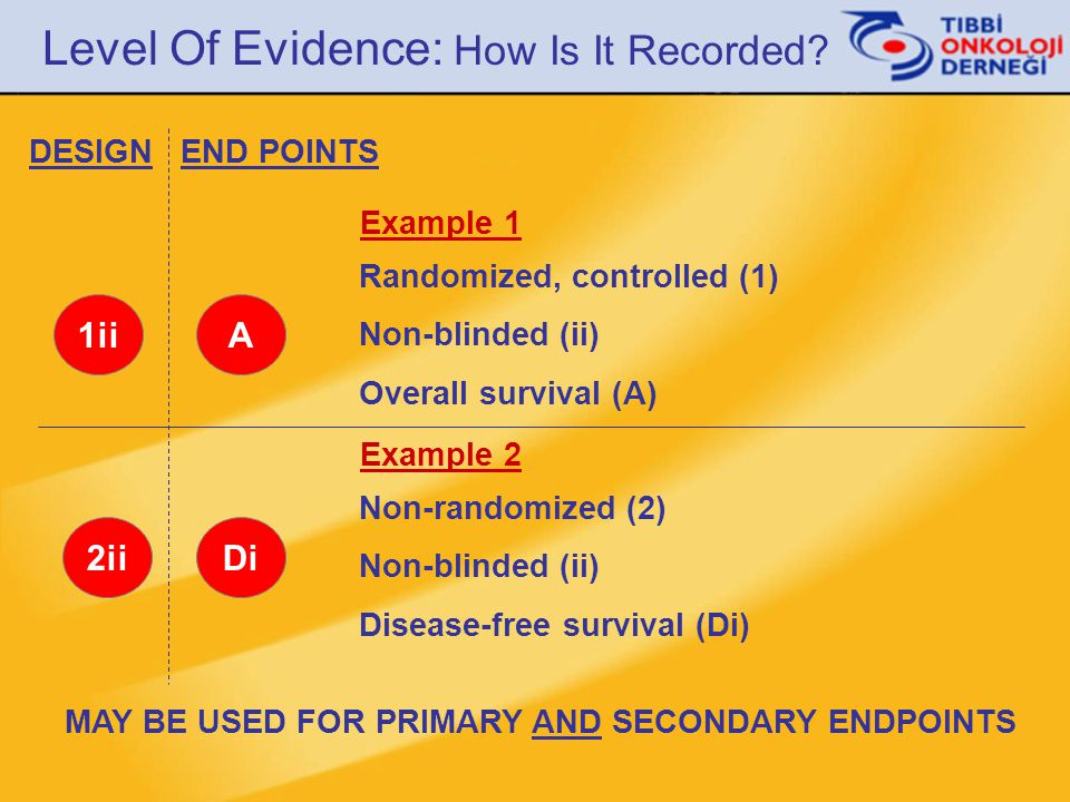 Level Of Evidence: How Is It Recorded? MAY BE USED FOR PRIMARY AND SECONDARY ENDPOINTS Non-randomized (2) Non-blinded (ii) Disease-free survival (Di)