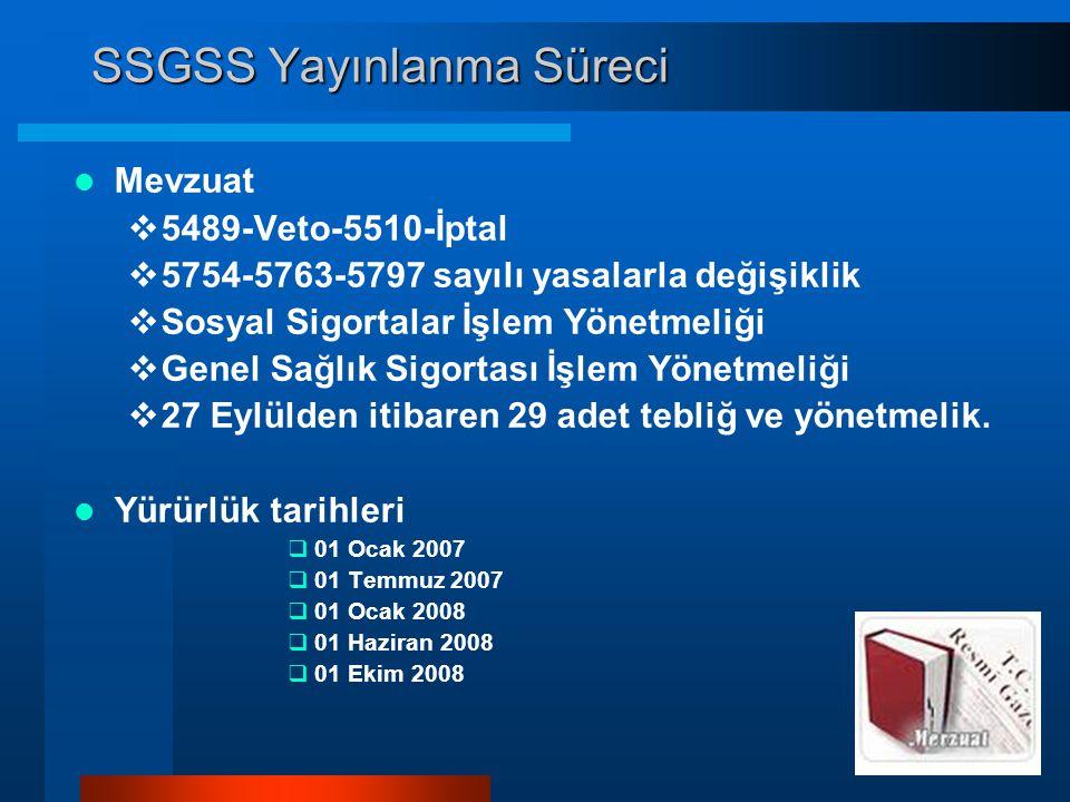 SSGSS Yayınlanma Süreci  Mevzuat  5489-Veto-5510-İptal  5754-5763-5797 sayılı yasalarla değişiklik  Sosyal Sigortalar İşlem Yönetmeliği  Genel Sa