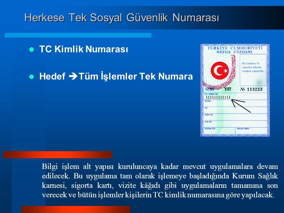 Herkese Tek Sosyal Güvenlik Numarası  TC Kimlik Numarası  Hedef  Tüm İşlemler Tek Numara Bilgi işlem alt yapısı kuruluncaya kadar mevcut uygulamala
