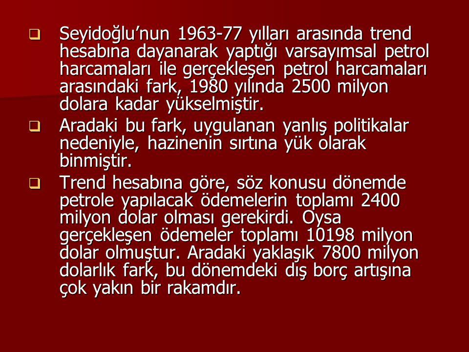  Seyidoğlu'nun 1963-77 yılları arasında trend hesabına dayanarak yaptığı varsayımsal petrol harcamaları ile gerçekleşen petrol harcamaları arasındaki