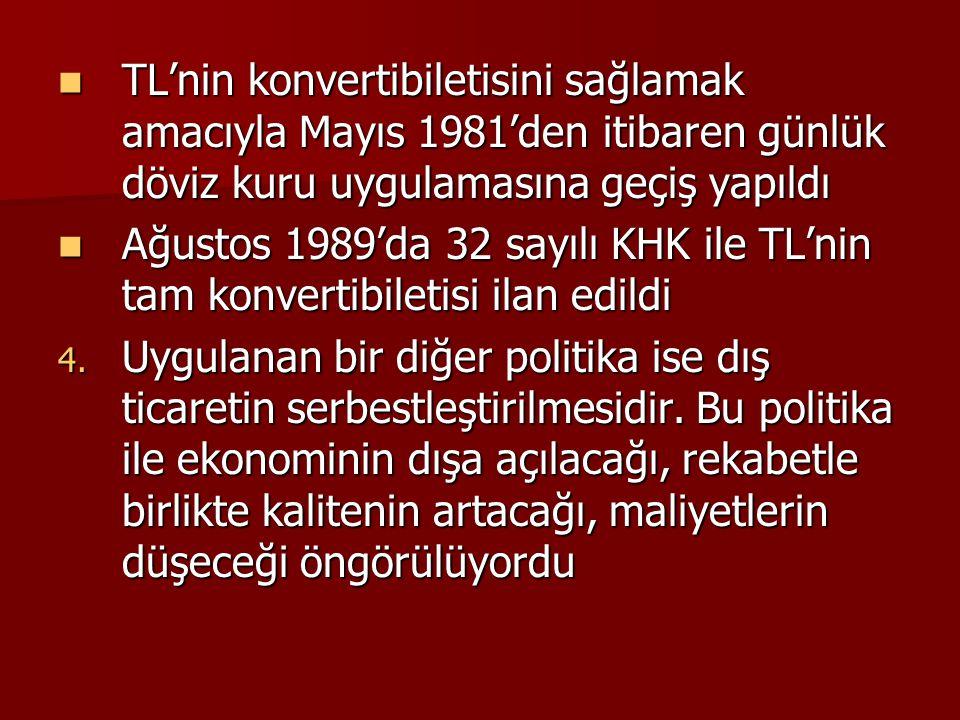  TL'nin konvertibiletisini sağlamak amacıyla Mayıs 1981'den itibaren günlük döviz kuru uygulamasına geçiş yapıldı  Ağustos 1989'da 32 sayılı KHK ile