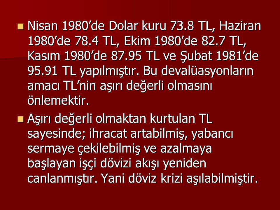  Nisan 1980'de Dolar kuru 73.8 TL, Haziran 1980'de 78.4 TL, Ekim 1980'de 82.7 TL, Kasım 1980'de 87.95 TL ve Şubat 1981'de 95.91 TL yapılmıştır. Bu de