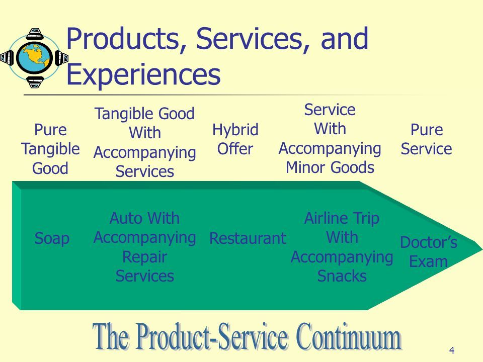 tangible good with accompanying services Some tangible goods are things   are tangible and intangible goods and services example of a tangible good with accompanying.