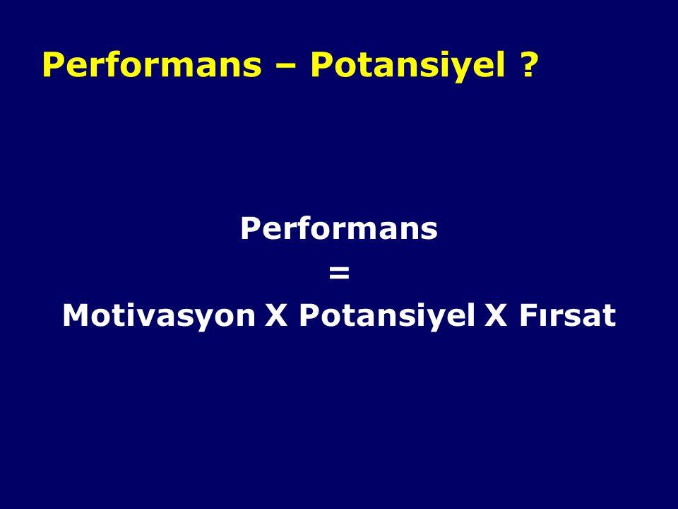 Performans – Potansiyel ? Performans = Motivasyon X Potansiyel X Fırsat