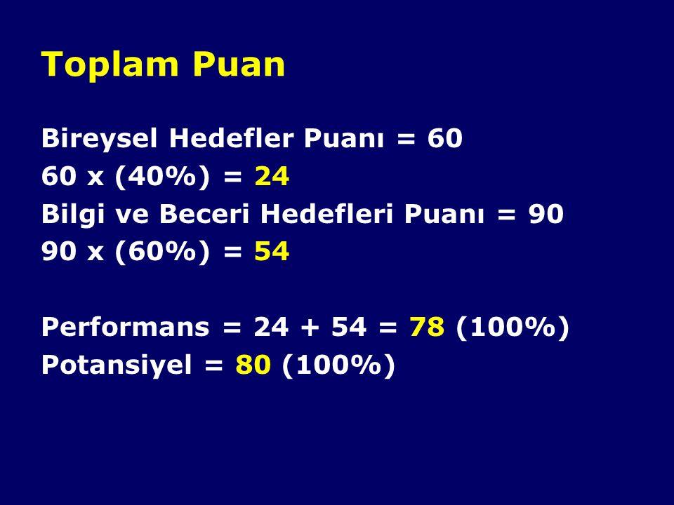 Toplam Puan Bireysel Hedefler Puanı = 60 60 x (40%) = 24 Bilgi ve Beceri Hedefleri Puanı = 90 90 x (60%) = 54 Performans = 24 + 54 = 78 (100%) Potansiyel = 80 (100%)