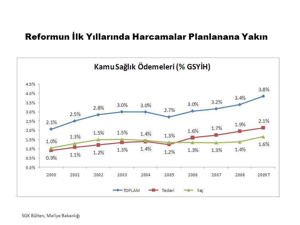 Reformun İlk Yıllarında Harcamalar Planlanana Yakın SGK Bülten, Maliye Bakanlığı