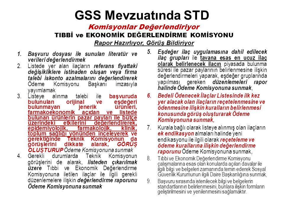 GSS Mevzuatında STD 5.Eşdeğer ilaç uygulamasına dahil edilecek ilaç grupları ile tavana esas en ucuz ilaç olarak belirlenecek ilacın piyasada bulunma