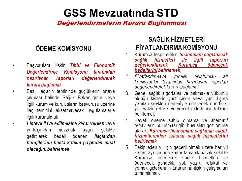GSS Mevzuatında STD Değerlendirmelerin Karara Bağlanması ÖDEME KOMİSYONU Başvurulara ilişkin Tıbbi ve Ekonomik Değerlendirme Komisyonu tarafından hazı