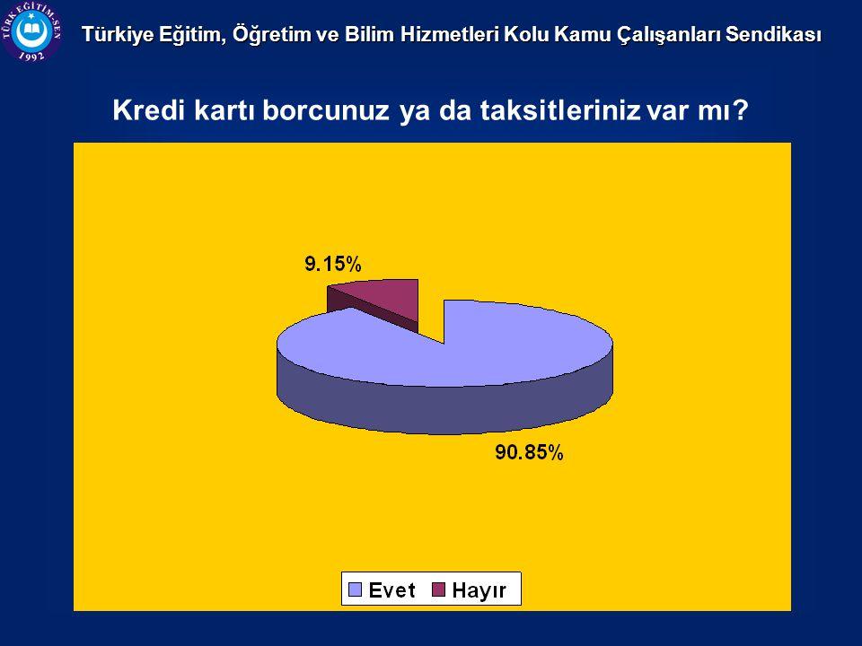 Türkiye Eğitim, Öğretim ve Bilim Hizmetleri Kolu Kamu Çalışanları Sendikası Kredi kartı borcunuz ya da taksitleriniz var mı?