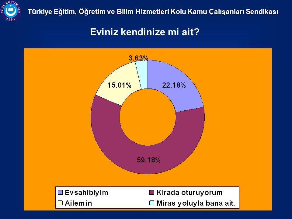 Türkiye Eğitim, Öğretim ve Bilim Hizmetleri Kolu Kamu Çalışanları Sendikası Eviniz kendinize mi ait?