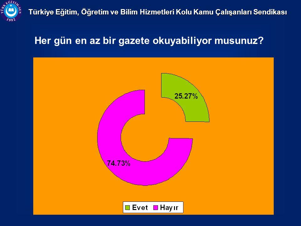 Türkiye Eğitim, Öğretim ve Bilim Hizmetleri Kolu Kamu Çalışanları Sendikası Her gün en az bir gazete okuyabiliyor musunuz?