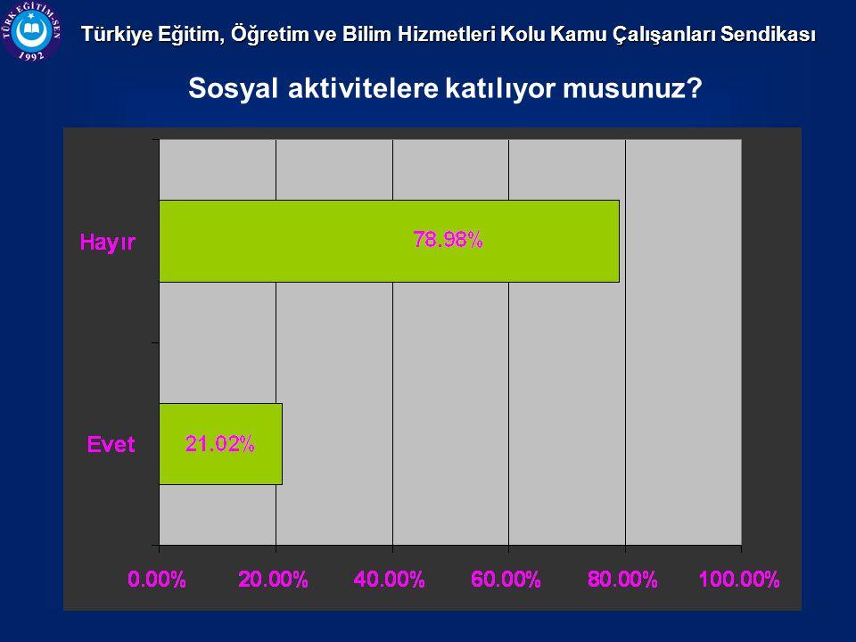 Türkiye Eğitim, Öğretim ve Bilim Hizmetleri Kolu Kamu Çalışanları Sendikası Sosyal aktivitelere katılıyor musunuz?
