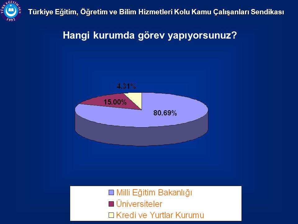 Hangi kurumda görev yapıyorsunuz? Türkiye Eğitim, Öğretim ve Bilim Hizmetleri Kolu Kamu Çalışanları Sendikası