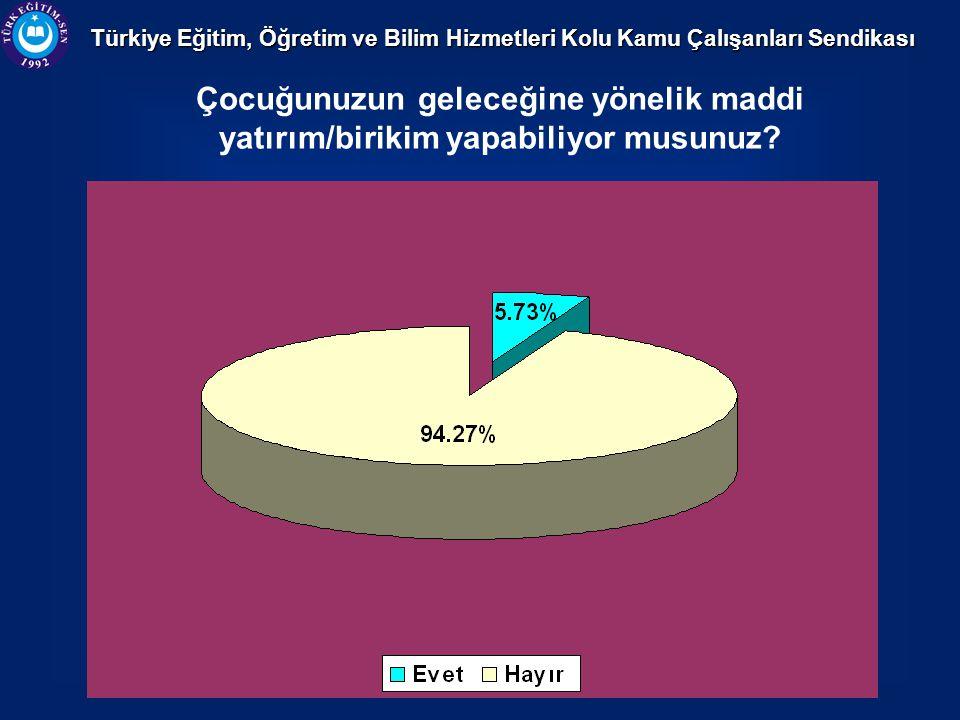Türkiye Eğitim, Öğretim ve Bilim Hizmetleri Kolu Kamu Çalışanları Sendikası Çocuğunuzun geleceğine yönelik maddi yatırım/birikim yapabiliyor musunuz?