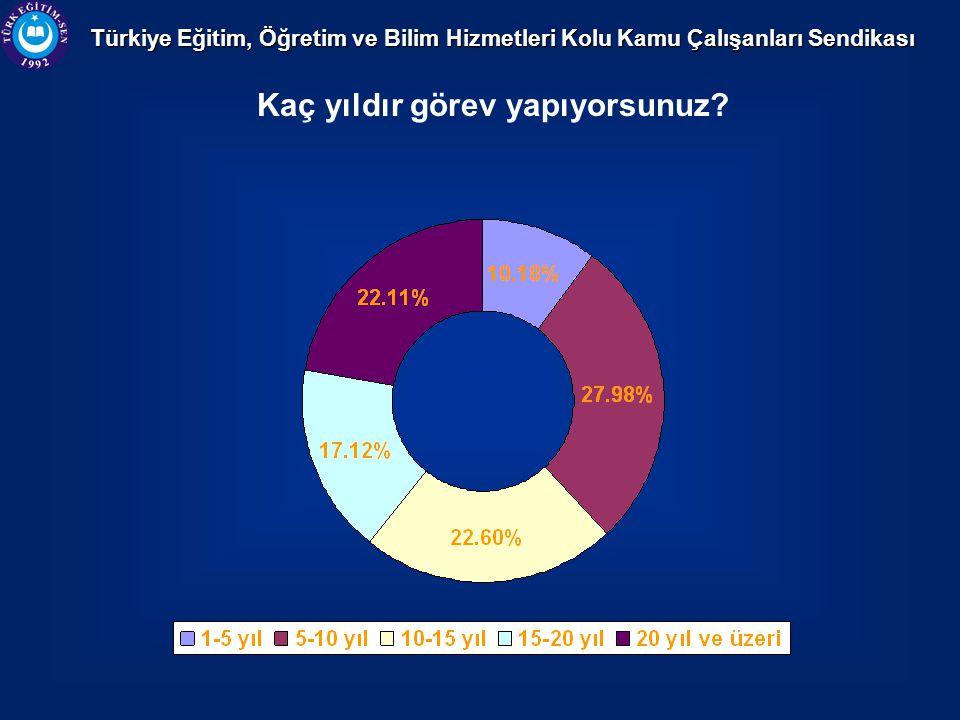 Türkiye Eğitim, Öğretim ve Bilim Hizmetleri Kolu Kamu Çalışanları Sendikası Kaç yıldır görev yapıyorsunuz?