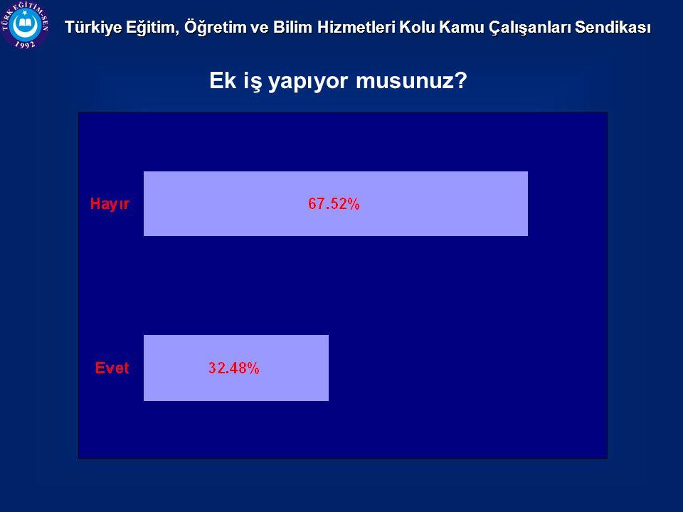 Türkiye Eğitim, Öğretim ve Bilim Hizmetleri Kolu Kamu Çalışanları Sendikası Kurumunuzda en çok neden şikayetçisiniz?