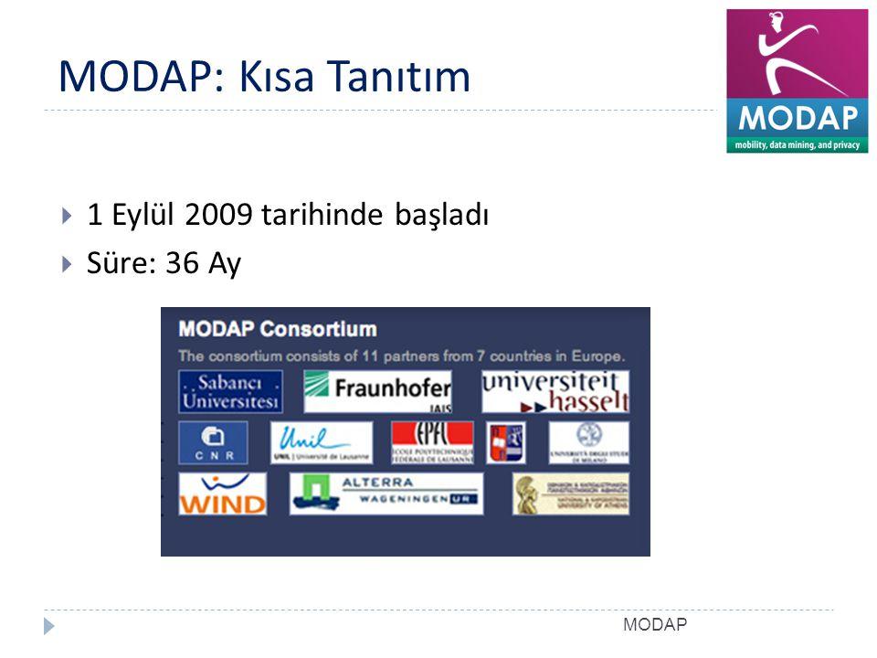MODAP MODAP: Kısa Tanıtım  1 Eylül 2009 tarihinde başladı  Süre: 36 Ay